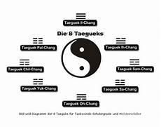 bedeutung yin und yang welche rolle spielt die yin yang