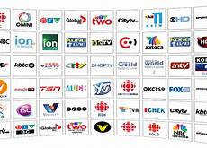 tv channels use a vpn to tv what is the best vpn to tv