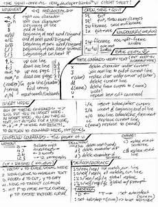 vi intro the sheet method