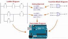 plclib arduino instruction list programming programming in 2019 plc programming arduino