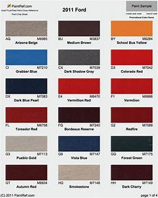 ford ka paint code uk paint color ideas