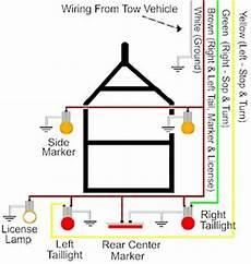 trailer wiring diagram light plug brakes hitch wire brake circuit coll