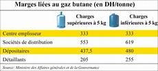 L Importation Du Gaz Butane Lib 233 Ralis 233 E Portailsudmaroc