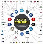 What Car Companies Own Who  Future1storycom