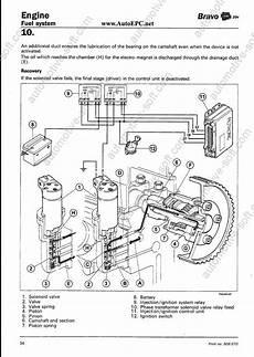 fiat bravo brava service manual repair manuals wiring