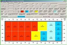 produktbeschreibung cargoload software zur