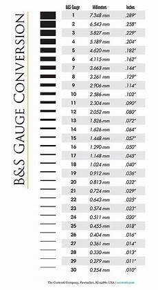 b s to mm inches conversion gauges size chart metal sheet metal