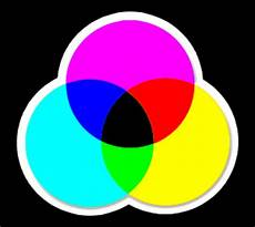 farben mischen online onlinekunst de farbe und farben farbenlehre