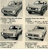 1969 Daihatsu Consorte 1000 Related Infomation