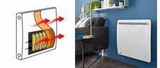 quel radiateur à inertie choisir quel radiateur 233 lectrique choisir castorama