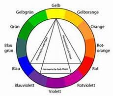 der farbkreis nach itten kunst farbkreis kunst