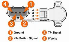 part 1 how to test the throttle position sensor 1 6l toyota corolla