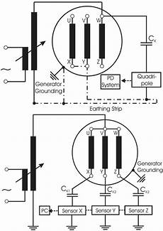wiring diagram for pd measurement upper conventional lower multi download scientific