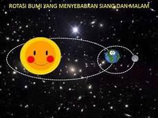 Rotasi Bumi Yang Menyebabkan Siang Dan Malam By Nur Annisa