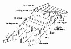 Metal Sting Diagram by Timber Stairs Construction Search 6 13 16