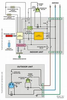 split air conditioner wiring diagram hermawan s blog refrigeration and air conditioning systems