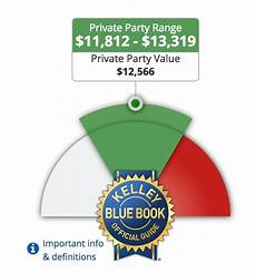kelley blue book used cars value trade 2005 toyota tundra security system kelly blue book fremont motor company