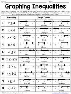 graphing inequalities coloring worksheet editable by lindsay perro