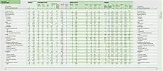 Kalorientabelle Zum Ausdrucken - kalorientabelle zum ausdrucken pdf kalender