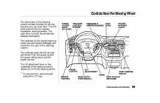 online service manuals 2002 honda odyssey seat position control 2001 honda odyssey problems online manuals and repair information