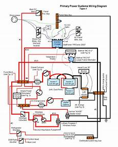 when adding an inverter to an aluminum hull house boat in fresh water should the neutral of the