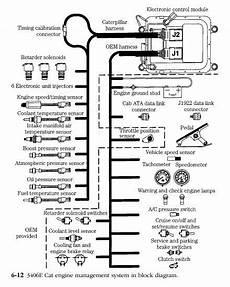 C15 Caterpillar Engine Crankcase Diagrams Auto