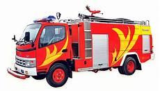 Rafli Palde Jenis Jenis Mobil Pemadam Kebakaran Brandweer