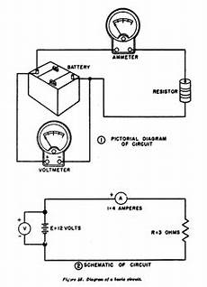 circuit diagram facts for