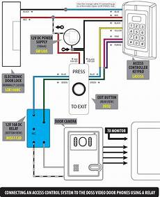 door access control system wiring diagram collection