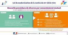 divorce par consentement mutuel rapide et pas cher