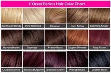 Loreal Feria 3d Color Chart L Oreal Feria S Hair Color Chart Hair Pinterest