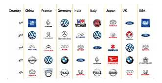 Car Brands – Vip Carsalescouk