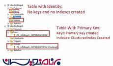 sqlalchemy insert if not exists else update identity در sql server