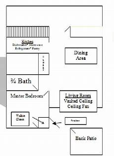 Lorimar Apartments Ks by Lorimar Townhomes Ks Apartment Finder