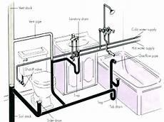 Bathroom Toilet Diagram by Bathroom Waste Plumbing Diagram Bath Waste Pipe Diagram