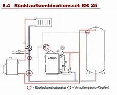 Wasserführenden Kaminofen Anschließen Anleitung - wasserf 252 hrender kamineinsatz aquaflam haustechnikdialog