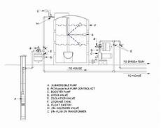 square d well pump pressure switch wiring diagram intended for comfy yugteatr