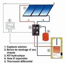 Panneau Solaire Thermique Et Pompe A Chaleur Energie