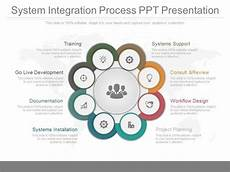 use system integration process ppt presentation ppt images gallery powerpoint slide show