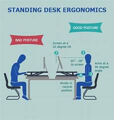 what s the most ergonomic posture and workplace setup when