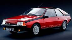 Worst Sports Cars Renault Fuego
