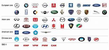 Pin By Dasharlo On Car Logos  Trucks For Sale