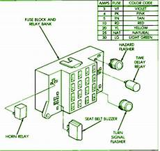 98 dodge dakota fuse box diagram 1990 dodge dakota 3 9 fuse box diagram circuit wiring diagrams