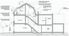 mansard roof house plans mansard roofs article with rord ldn look property