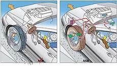 antriebs schlupf regelung asr antriebsschlupfregelung autolexicon net