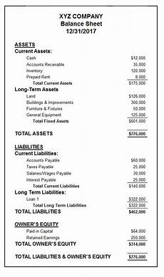 balance sheet format exle free template basic accounting help