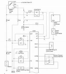 wiring diagram toyota avanza