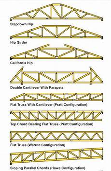 how to build wooden roof trusses dengarden