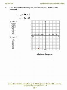 graphing linear inequalities worksheet doc free printables worksheet