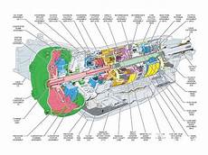 Four Speed Transmission Rod Network
